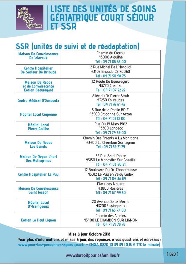 B20 liste des unites de soins geriatrique court sejour et ssr