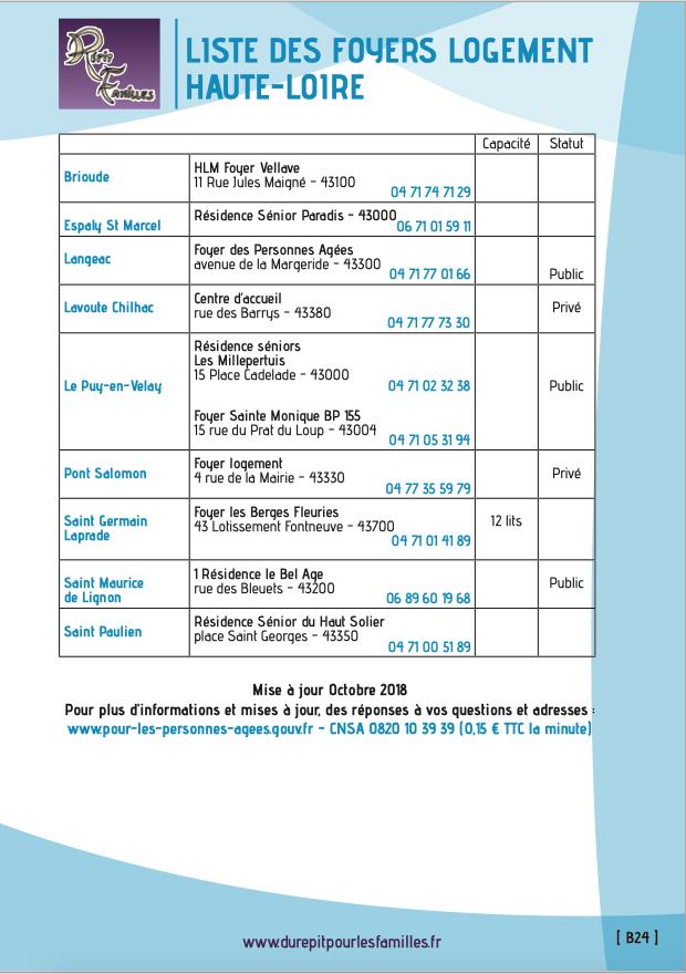 B24 liste des foyers logement residences autonomie