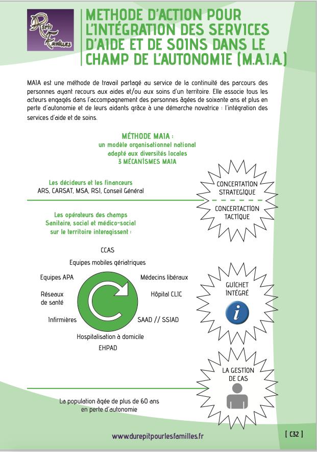 C32 methode action pour integration des services aide et soins dans le champ de l autonomie maia recto